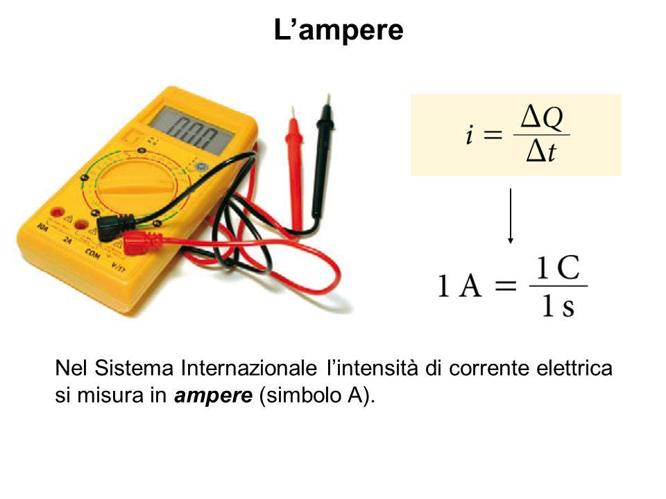 L'ampere Nel Sistema Internazionale l'intensità di corrente elettrica si misura in ampere (simbolo A).