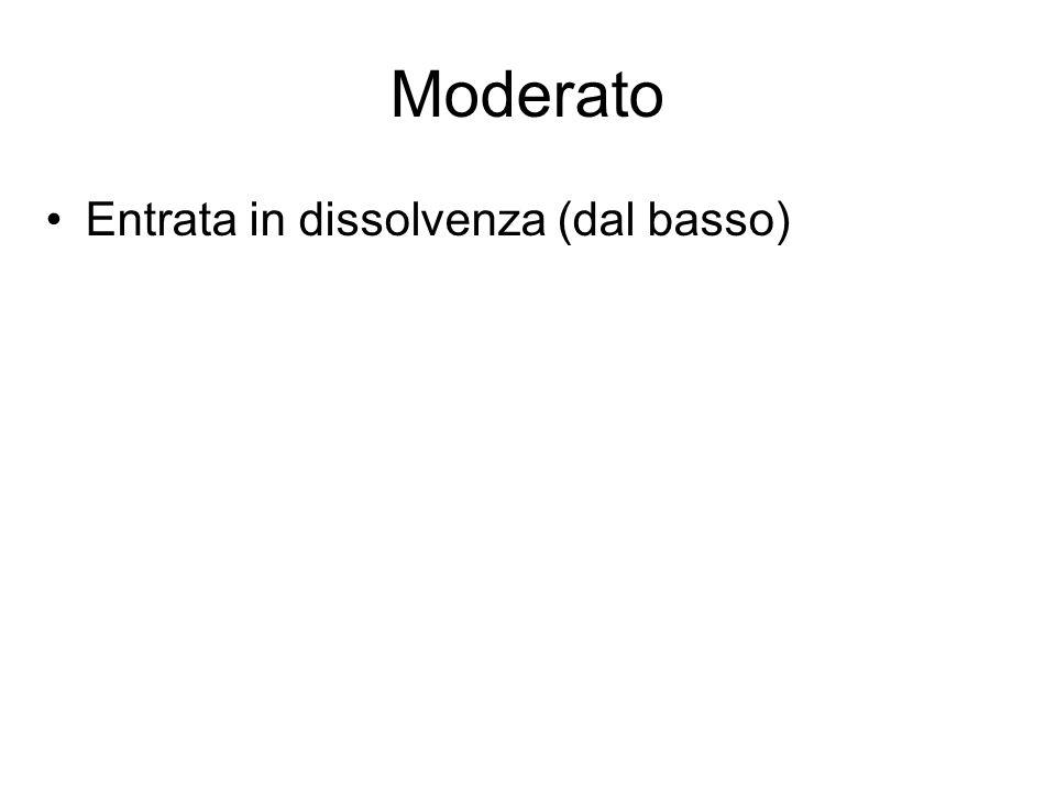 Moderato Entrata in dissolvenza (dal basso)