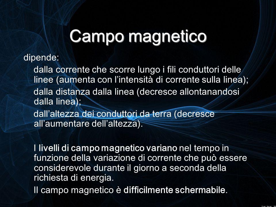 Campo magnetico dipende: dalla corrente che scorre lungo i fili conduttori delle linee (aumenta con l'intensità di corrente sulla linea); dalla distan