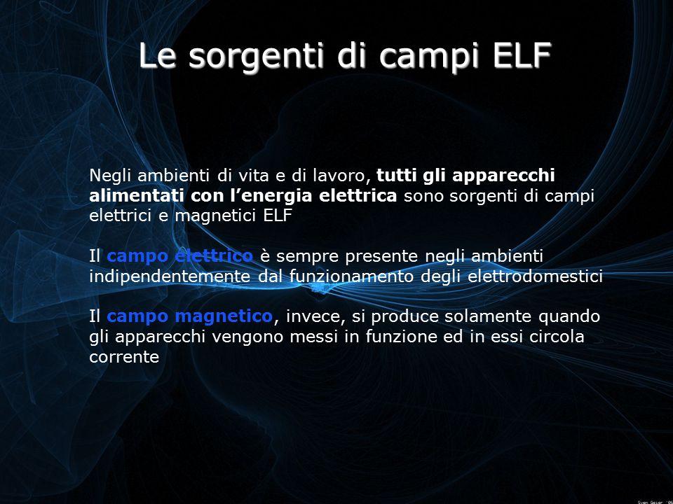 Negli ambienti di vita e di lavoro, tutti gli apparecchi alimentati con l'energia elettrica sono sorgenti di campi elettrici e magnetici ELF Il campo