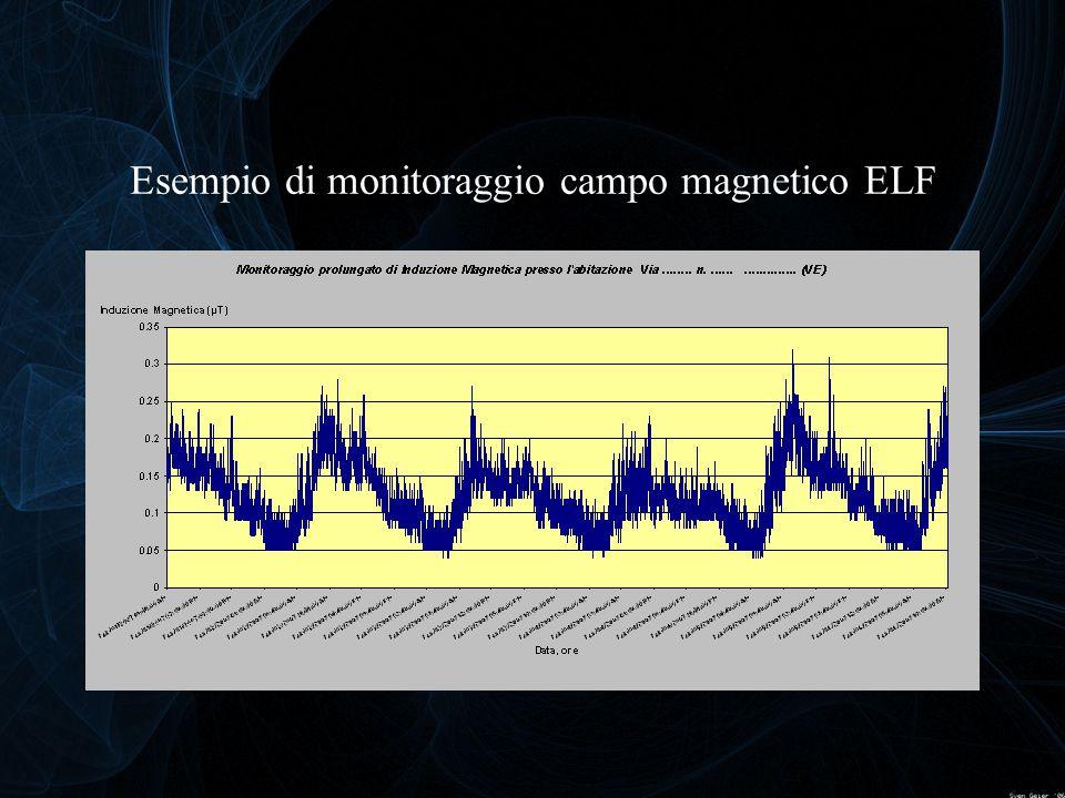 Esempio di monitoraggio campo magnetico ELF