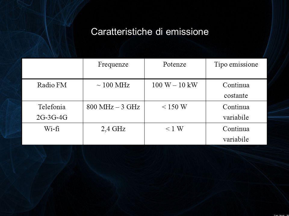 Caratteristiche di emissione FrequenzePotenzeTipo emissione Radio FM~ 100 MHz100 W – 10 kWContinua costante Telefonia 2G-3G-4G 800 MHz – 3 GHz< 150 WC