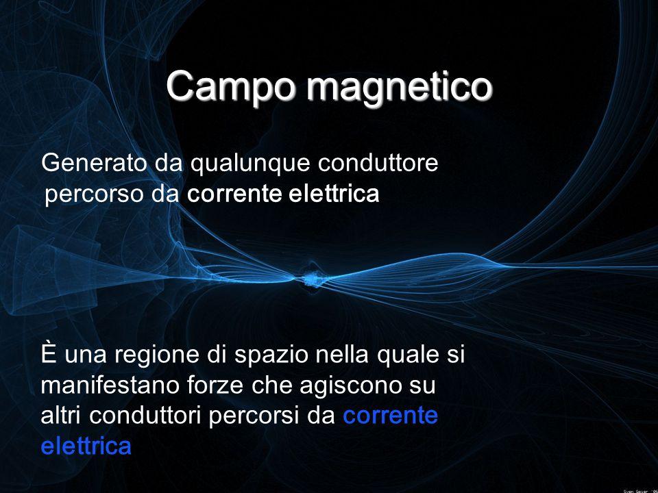 Campo magnetico Generato da qualunque conduttore percorso da corrente elettrica È una regione di spazio nella quale si manifestano forze che agiscono