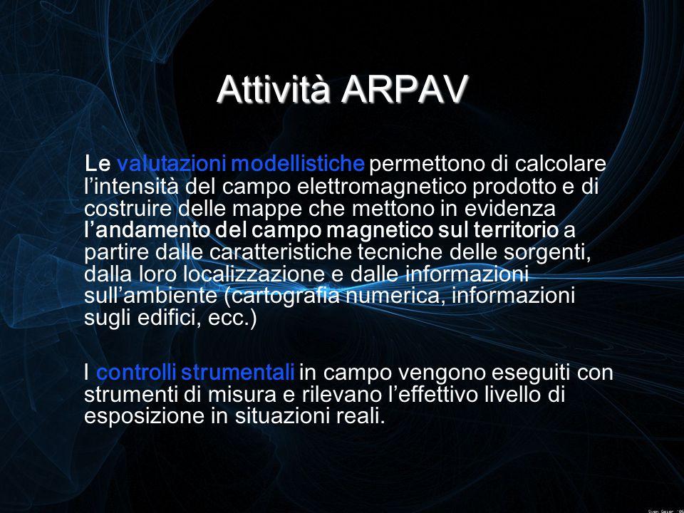 Attività ARPAV Le valutazioni modellistiche permettono di calcolare l'intensità del campo elettromagnetico prodotto e di costruire delle mappe che met