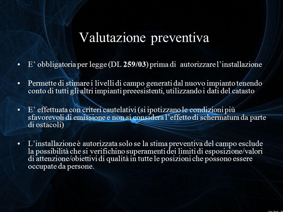Valutazione preventiva E' obbligatoria per legge (DL 259/03) prima di autorizzare l'installazione Permette di stimare i livelli di campo generati dal