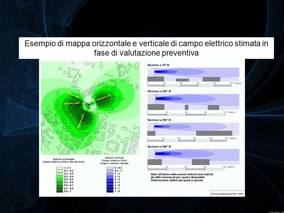 Esempio di mappa orizzontale e verticale di campo elettrico stimata in fase di valutazione preventiva