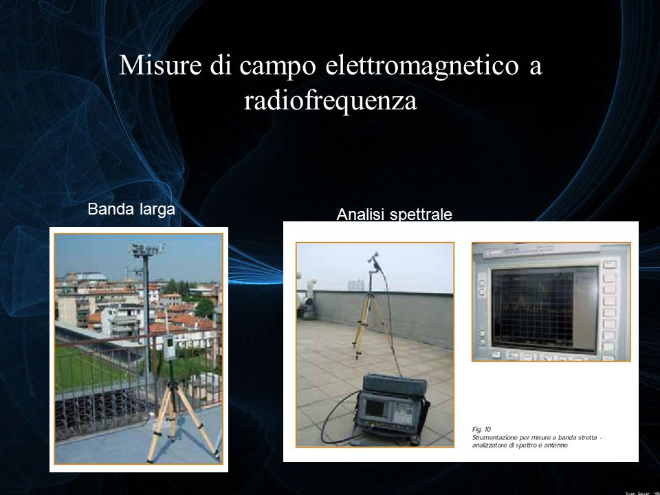 Misure di campo elettromagnetico a radiofrequenza Banda larga Analisi spettrale