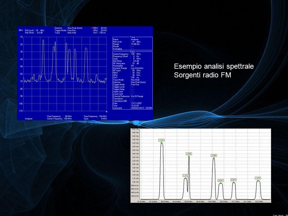 Esempio analisi spettrale Sorgenti radio FM
