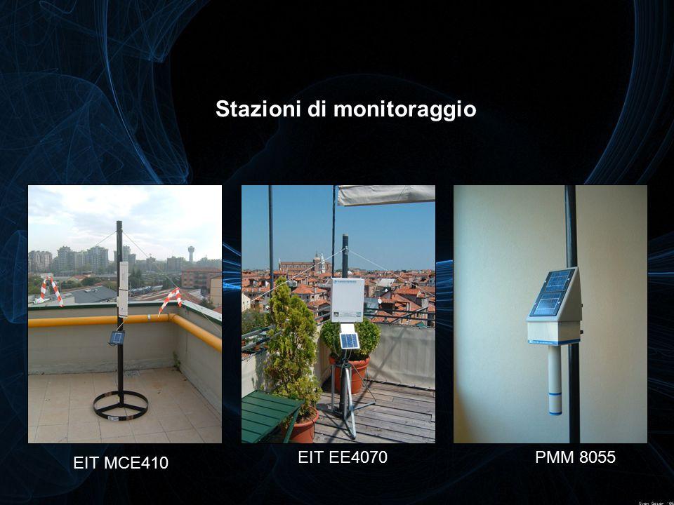 EIT MCE410 EIT EE4070 PMM 8055 Stazioni di monitoraggio