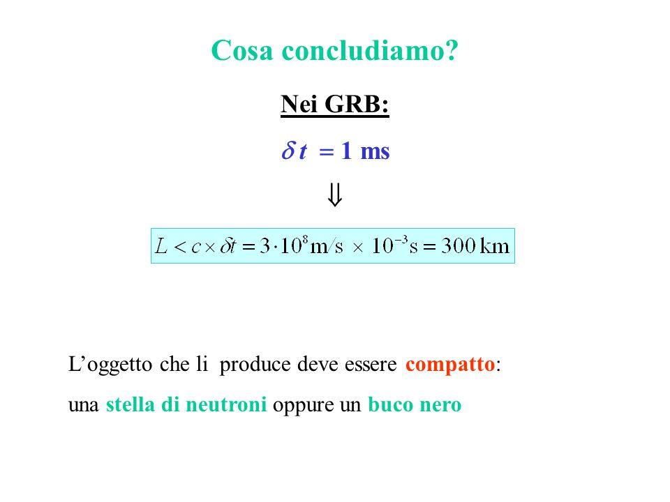 Nei GRB:  t  1 ms  L'oggetto che li produce deve essere compatto: una stella di neutroni oppure un buco nero Cosa concludiamo?