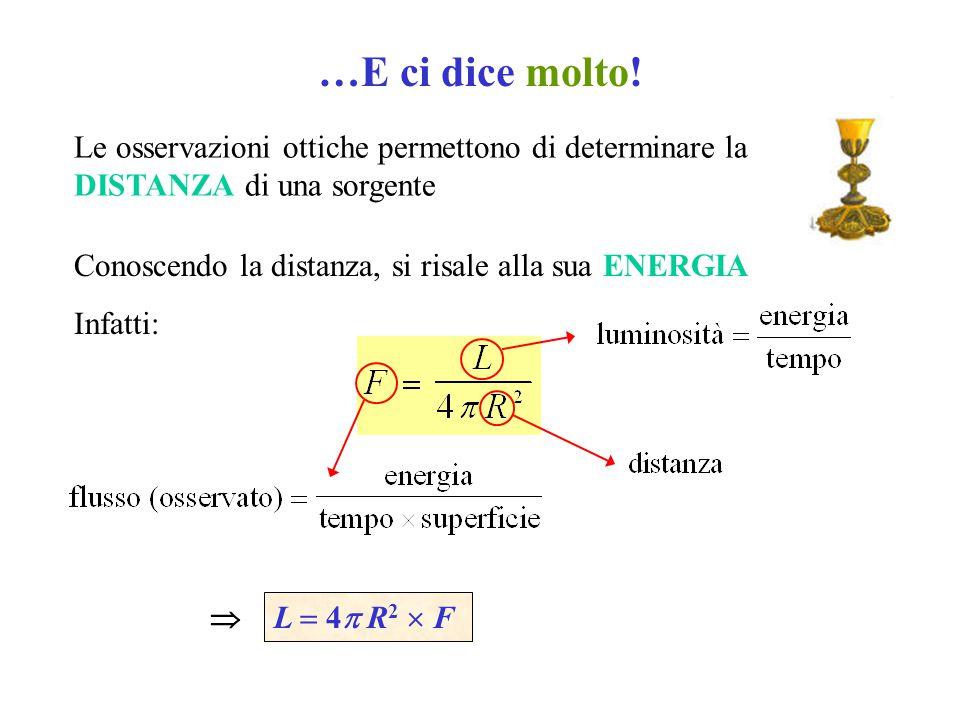 …E ci dice molto! Le osservazioni ottiche permettono di determinare la DISTANZA di una sorgente L  4  R 2  F  Conoscendo la distanza, si risale al
