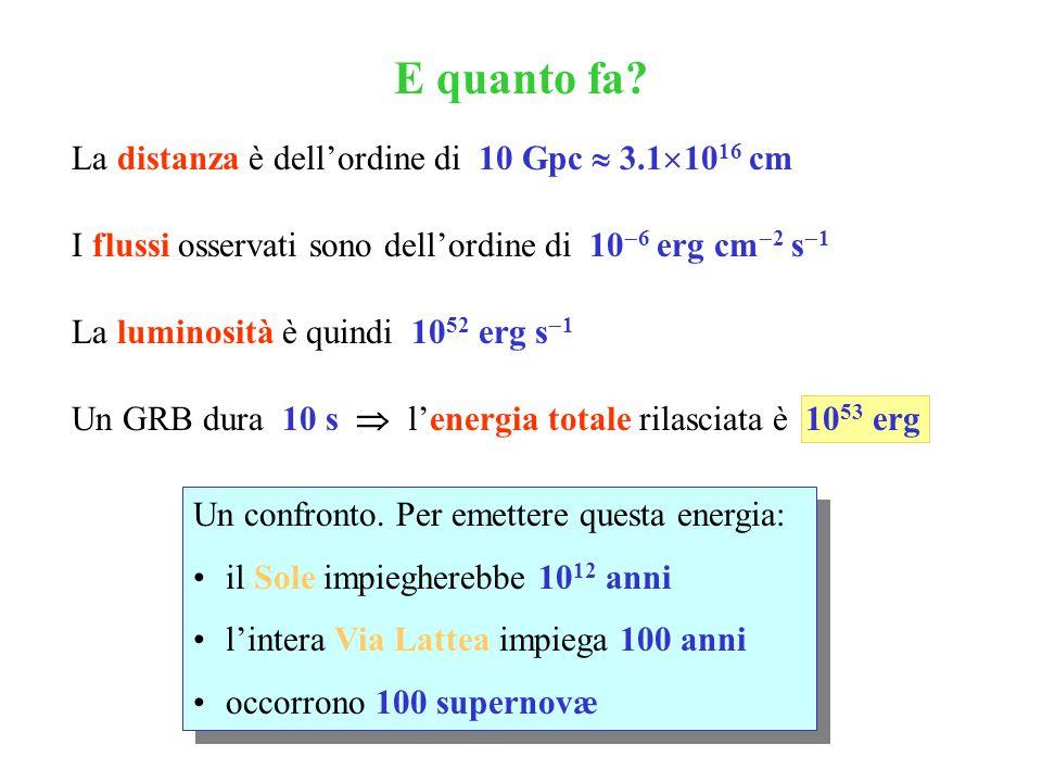 E quanto fa? La distanza è dell'ordine di 10 Gpc  3.1  10 16 cm I flussi osservati sono dell'ordine di 10  6 erg cm  2 s  1 La luminosità è quind