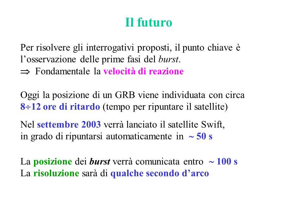 Il futuro Per risolvere gli interrogativi proposti, il punto chiave è l'osservazione delle prime fasi del burst.  Fondamentale la velocità di reazion