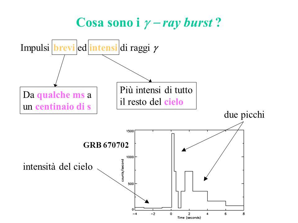GRB 670702 Cosa sono i   ray burst ? Impulsi brevi ed intensi di raggi  Da qualche ms a un centinaio di s Più intensi di tutto il resto del cielo i