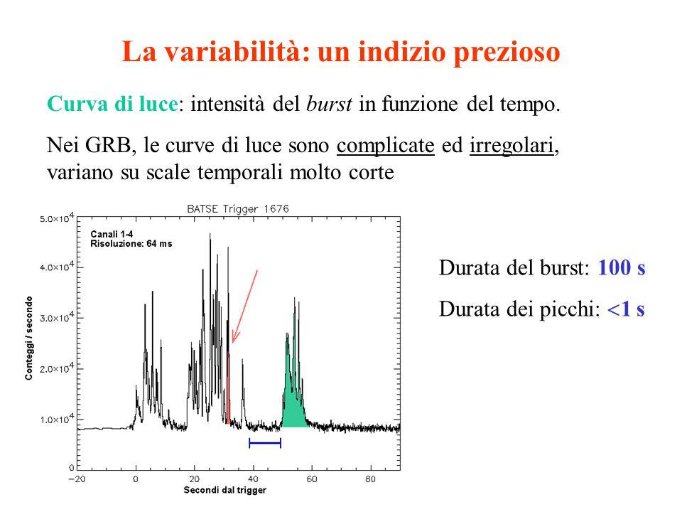 La variabilità: un indizio prezioso Curva di luce: intensità del burst in funzione del tempo. Nei GRB, le curve di luce sono complicate ed irregolari,