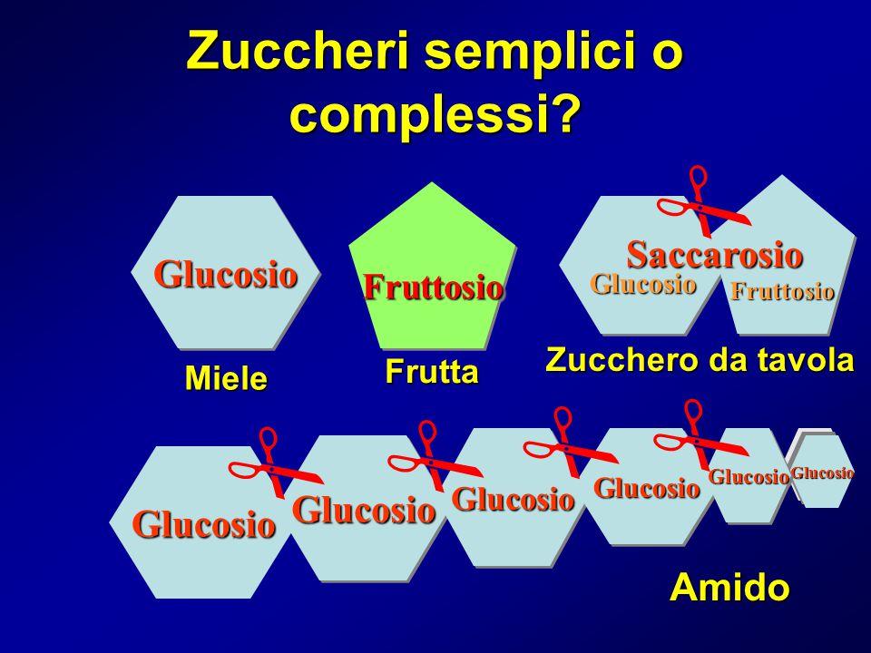 Zuccheri semplici o complessi? GlucosioGlucosio FruttosioFruttosio GlucosioGlucosio FruttosioFruttosio Saccarosio Zucchero da tavola Glucosio Glucosio