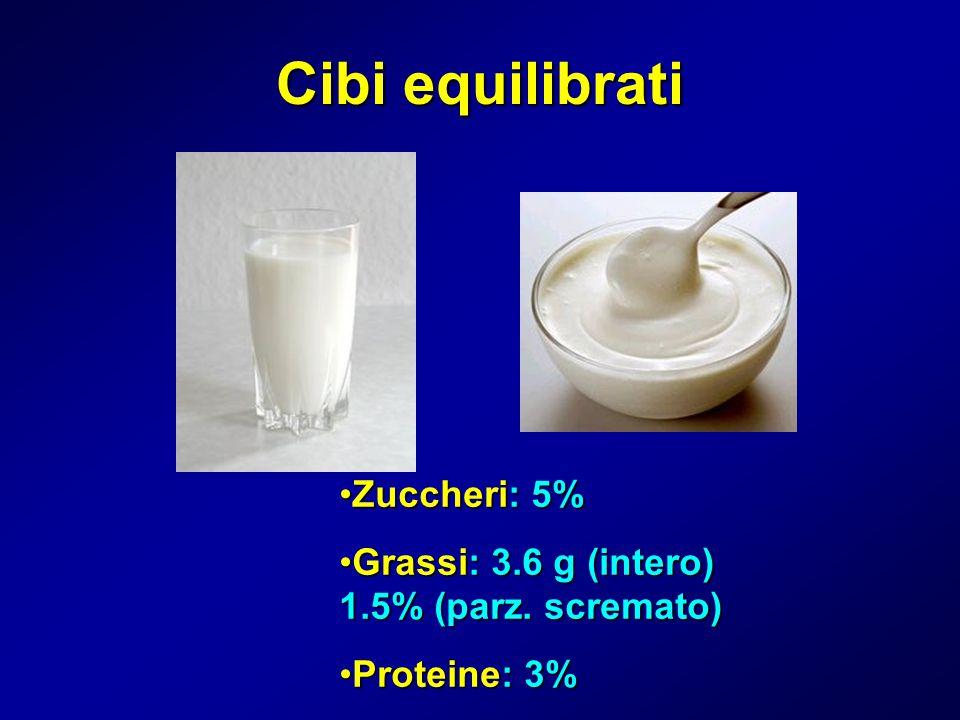 Cibi equilibrati Zuccheri: 5%Zuccheri: 5% Grassi: 3.6 g (intero) 1.5% (parz. scremato)Grassi: 3.6 g (intero) 1.5% (parz. scremato) Proteine: 3%Protein