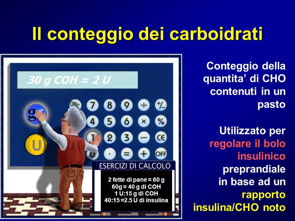 30 g COH = 2 U U g Il conteggio dei carboidrati Conteggio della quantita' di CHO contenuti in un pasto Utilizzato per regolare il bolo insulinico prep