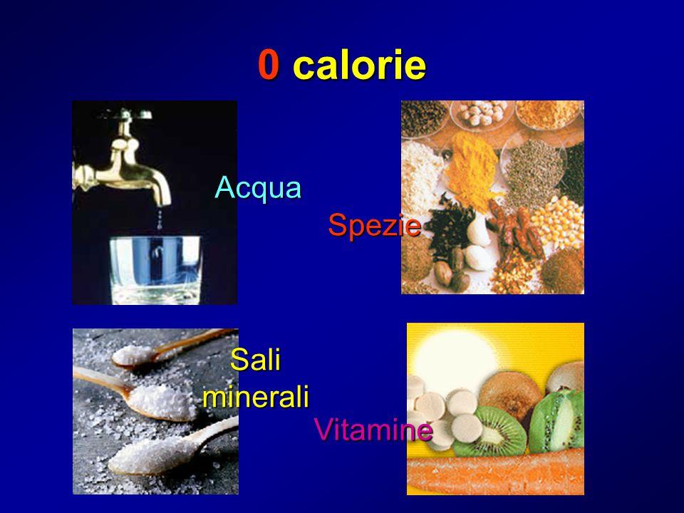 0 calorie Acqua Spezie Sali minerali Vitamine