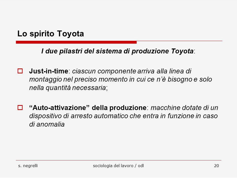 s. negrellisociologia del lavoro / odl20 Lo spirito Toyota I due pilastri del sistema di produzione Toyota:  Just-in-time: ciascun componente arriva
