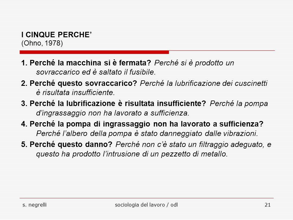 s.negrellisociologia del lavoro / odl21 I CINQUE PERCHE' (Ohno, 1978) 1.