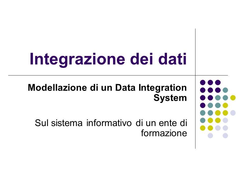 Integrazione dei dati Modellazione di un Data Integration System Sul sistema informativo di un ente di formazione