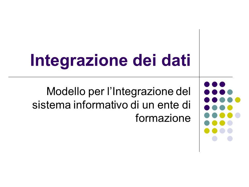Integrazione dei dati Modello per l'Integrazione del sistema informativo di un ente di formazione