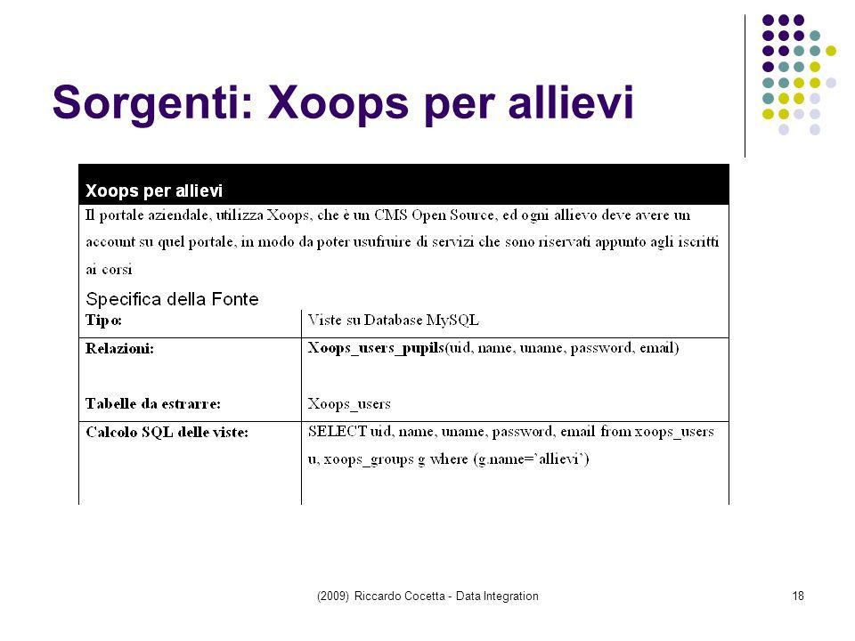 (2009) Riccardo Cocetta - Data Integration18 Sorgenti: Xoops per allievi