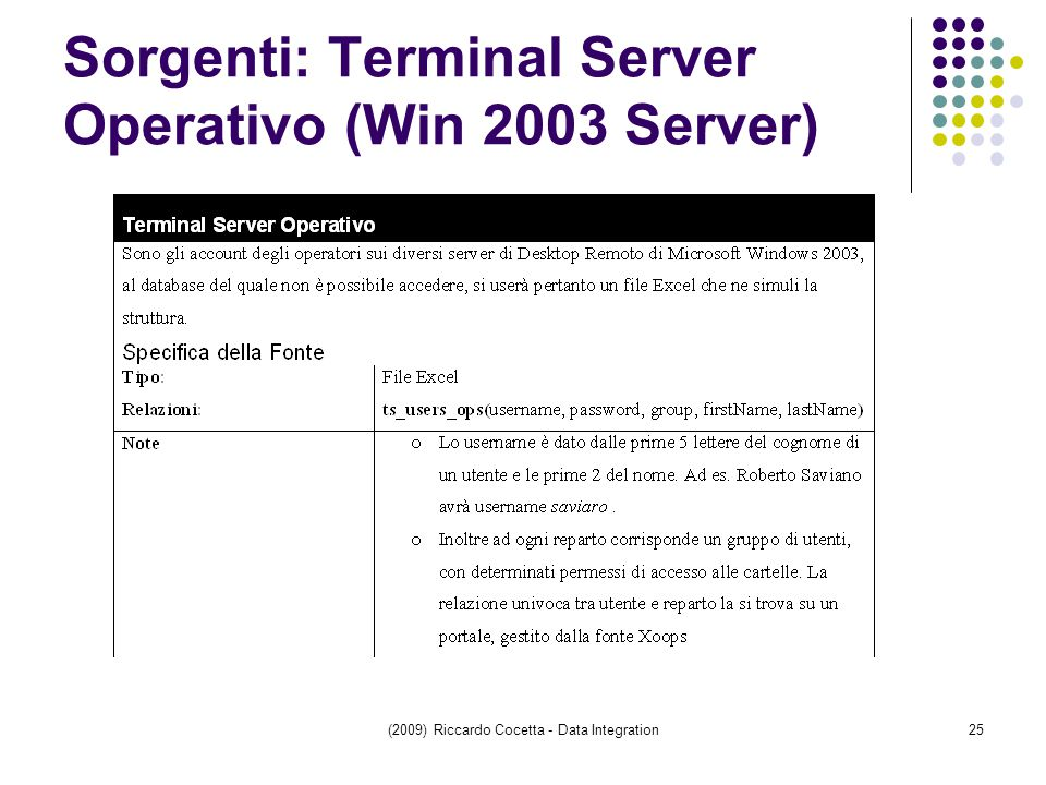 (2009) Riccardo Cocetta - Data Integration25 Sorgenti: Terminal Server Operativo (Win 2003 Server)