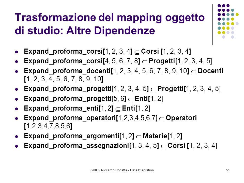 Trasformazione del mapping oggetto di studio: Altre Dipendenze Expand_proforma_corsi[1, 2, 3, 4]  Corsi [1, 2, 3, 4] Expand_proforma_corsi[4, 5, 6, 7, 8]  Progetti[1, 2, 3, 4, 5] Expand_proforma_docenti[1, 2, 3, 4, 5, 6, 7, 8, 9, 10]  Docenti [1, 2, 3, 4, 5, 6, 7, 8, 9, 10] Expand_proforma_progetti[1, 2, 3, 4, 5]  Progetti[1, 2, 3, 4, 5] Expand_proforma_progetti[5, 6]  Enti[1, 2] Expand_proforma_enti[1, 2]  Enti[1, 2] Expand_proforma_operatori[1,2,3,4,5,6,7]  Operatori [1,2,3,4,7,8,5,6] Expand_proforma_argomenti[1, 2]  Materie[1, 2] Expand_proforma_assegnazioni[1, 3, 4, 5]  Corsi [1, 2, 3, 4] (2009) Riccardo Cocetta - Data Integration55