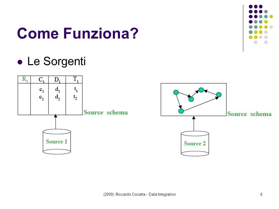 (2009) Riccardo Cocetta - Data Integration6 Come Funziona Le Sorgenti