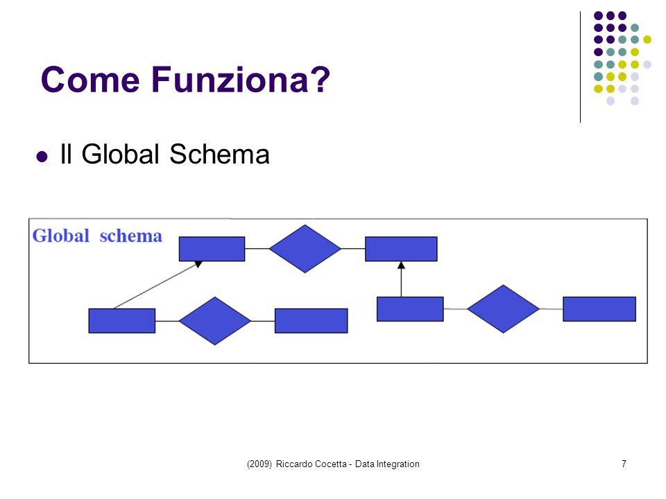 (2009) Riccardo Cocetta - Data Integration7 Come Funziona Il Global Schema