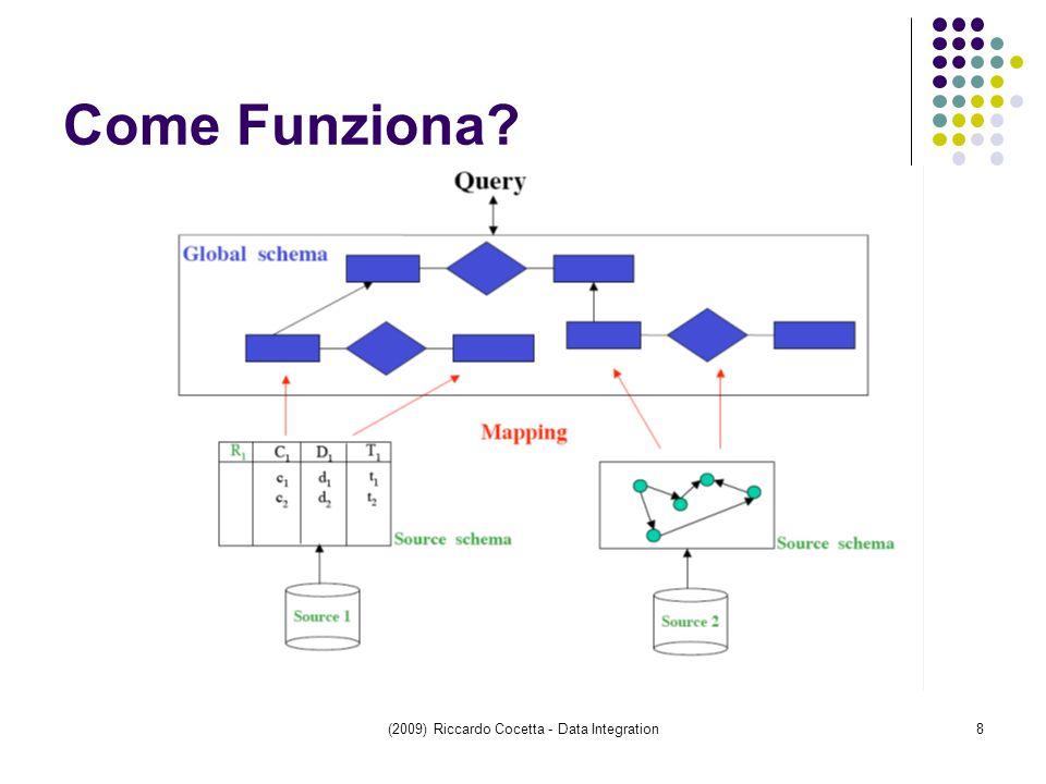 (2009) Riccardo Cocetta - Data Integration8 Come Funziona