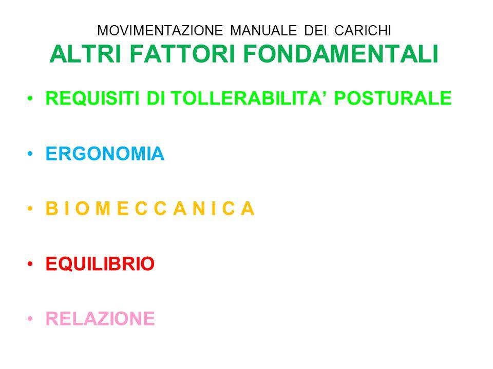 MOVIMENTAZIONE MANUALE DEI CARICHI ALTRI FATTORI FONDAMENTALI REQUISITI DI TOLLERABILITA' POSTURALE ERGONOMIA B I O M E C C A N I C A EQUILIBRIO RELAZ