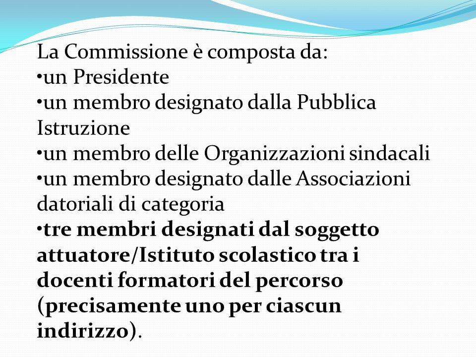 Al termine dei lavori della Commissione: i giudizi espressi e la votazione finale dovranno essere pubblicati all'Albo dell'Istituto.