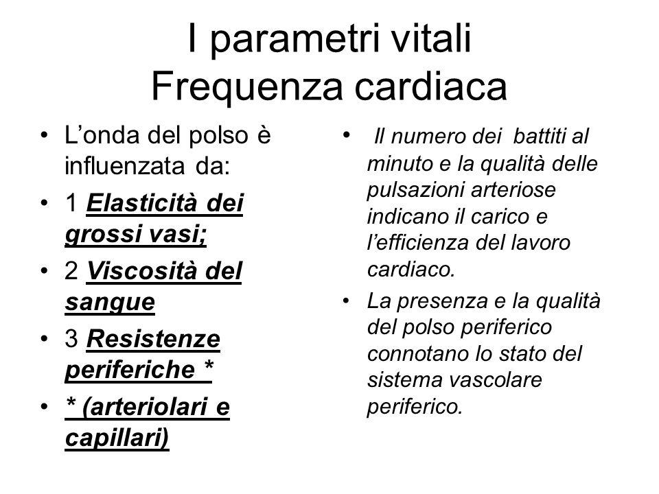 I parametri vitali Frequenza cardiaca L'onda del polso è influenzata da: 1 Elasticità dei grossi vasi; 2 Viscosità del sangue 3 Resistenze periferiche
