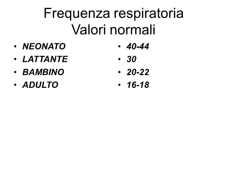 Frequenza respiratoria Valori normali NEONATO LATTANTE BAMBINO ADULTO 40-44 30 20-22 16-18