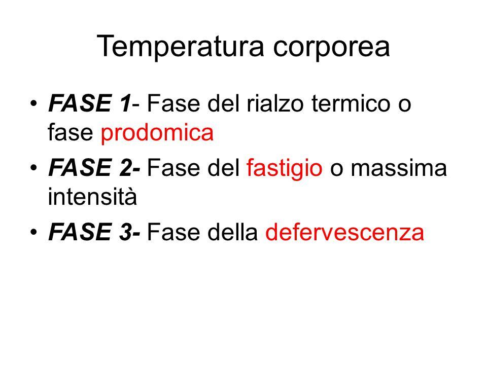 Temperatura corporea FASE 1- Fase del rialzo termico o fase prodomica FASE 2- Fase del fastigio o massima intensità FASE 3- Fase della defervescenza