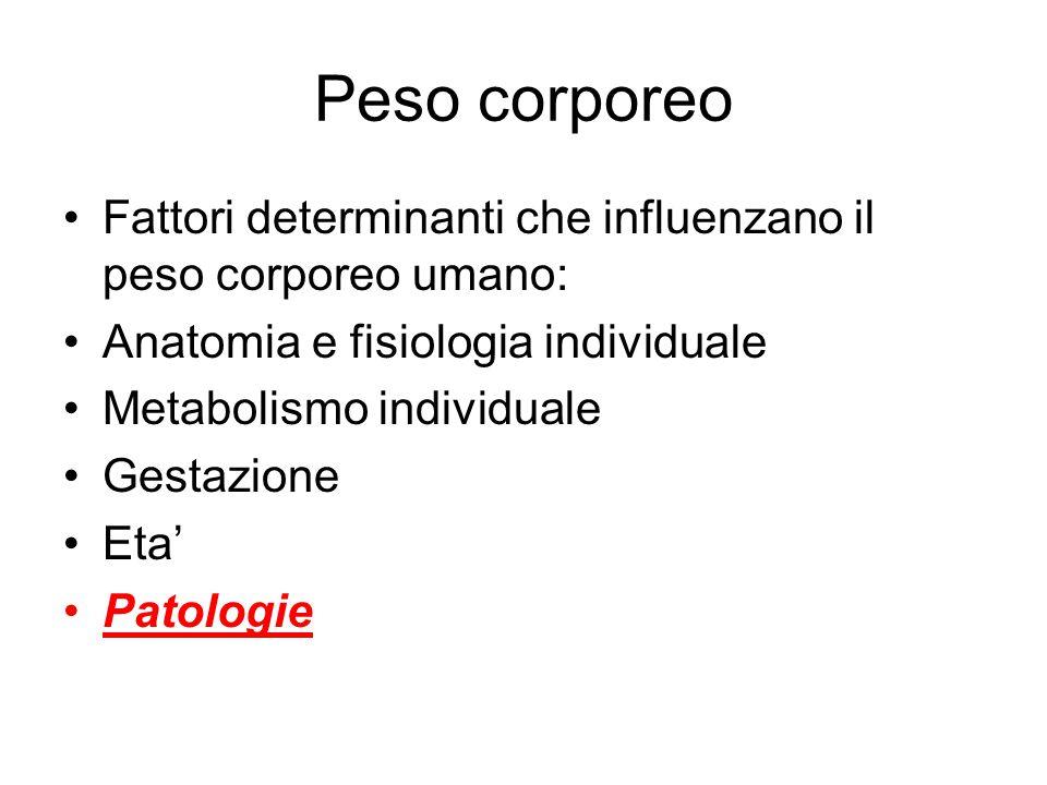Peso corporeo Fattori determinanti che influenzano il peso corporeo umano: Anatomia e fisiologia individuale Metabolismo individuale Gestazione Eta' P