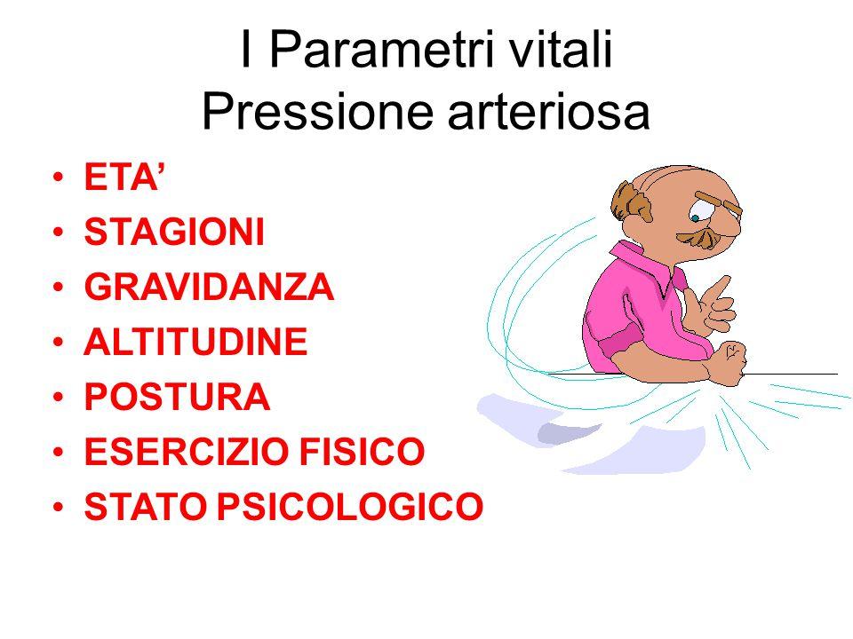 I Parametri vitali Pressione arteriosa ETA' STAGIONI GRAVIDANZA ALTITUDINE POSTURA ESERCIZIO FISICO STATO PSICOLOGICO
