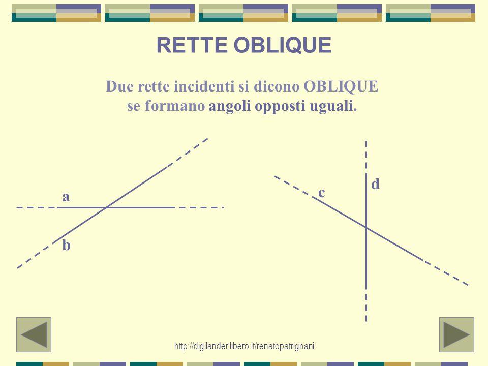 http://digilander.libero.it/renatopatrignani F I N E