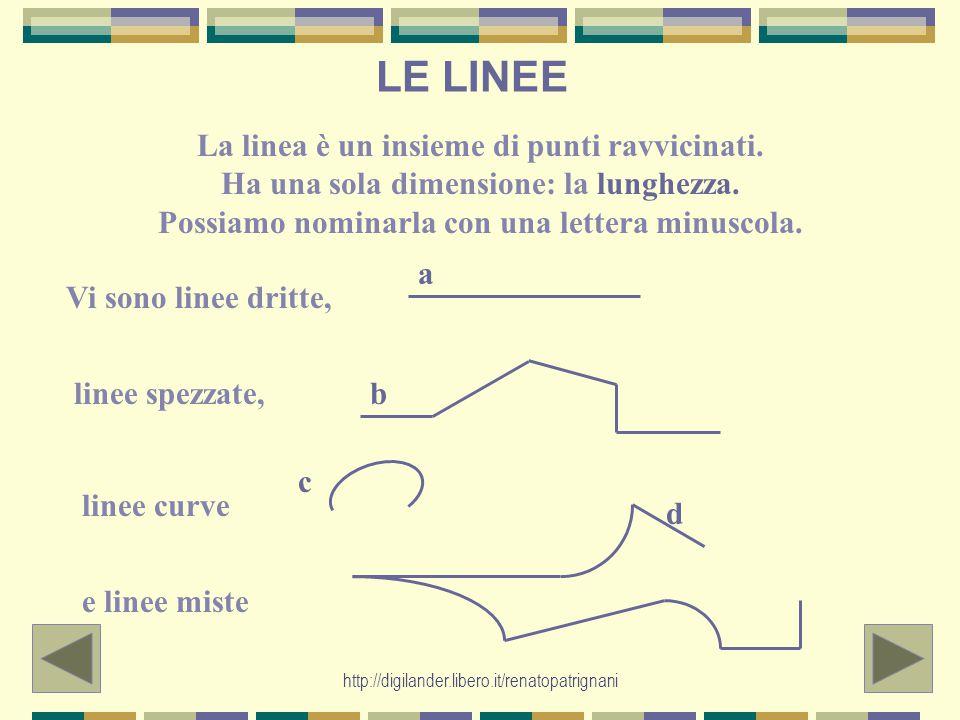 http://digilander.libero.it/renatopatrignani LINEE DRITTE Una linea dritta illimitata, cioè senza inizio e senza fine, si chiama retta: Se ha un punto d'inizio, ma non una fine, si chiama semiretta: Se ha un punto d'inizio e uno di fine, si chiama segmento: A AB Le linee dritte sono quelle che non cambiano mai direzione.