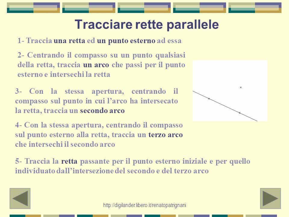 http://digilander.libero.it/renatopatrignani Tracciare rette parallele 1- Traccia una retta ed un punto esterno ad essa 2- Centrando il compasso su un