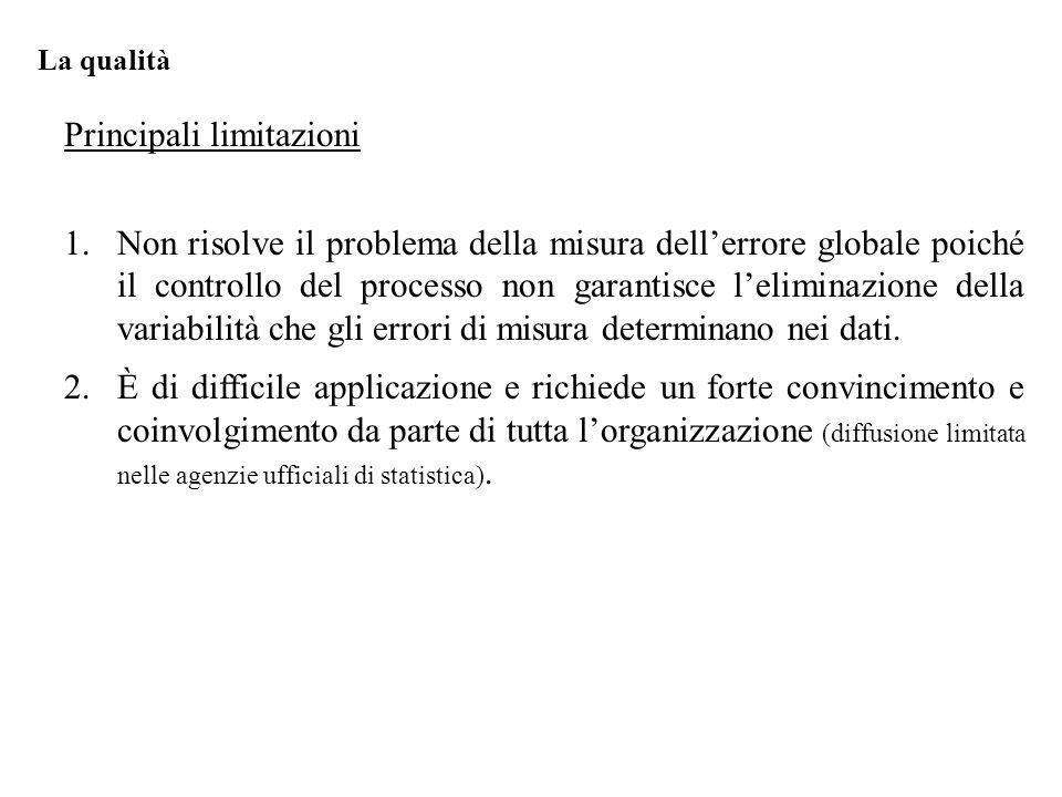 Principali limitazioni 1.Non risolve il problema della misura dell'errore globale poiché il controllo del processo non garantisce l'eliminazione della variabilità che gli errori di misura determinano nei dati.