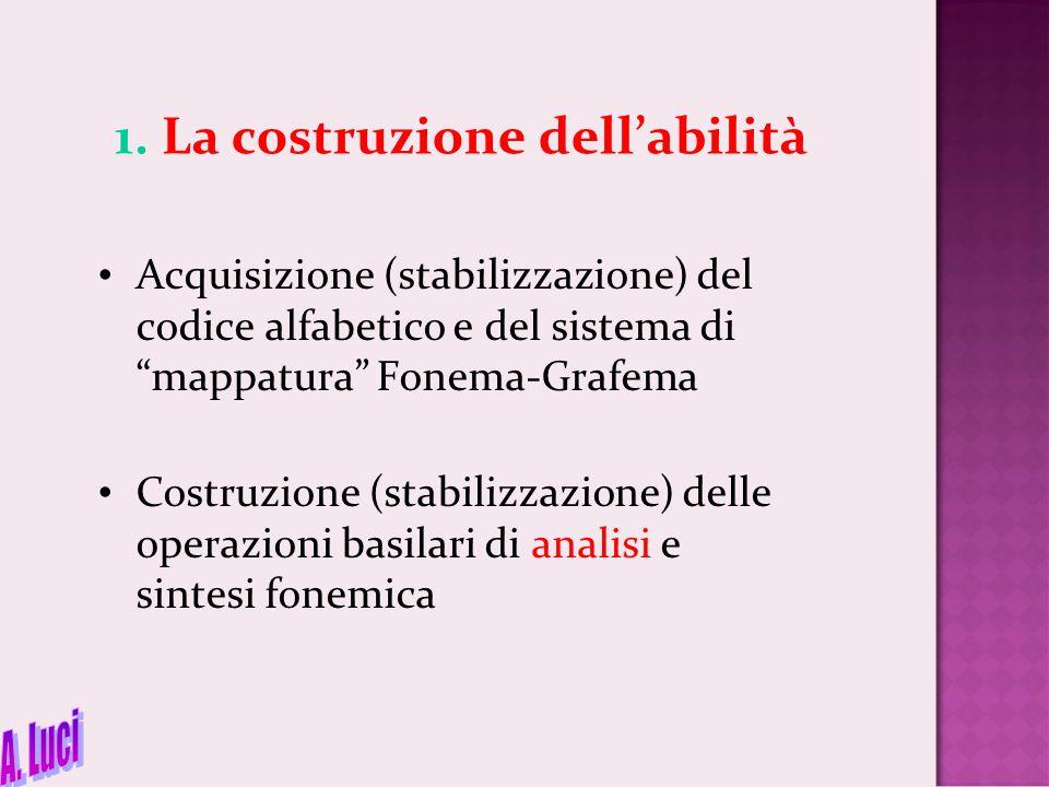"""1. La costruzione dell'abilità Acquisizione (stabilizzazione) del codice alfabetico e del sistema di """"mappatura"""" Fonema-Grafema Costruzione (stabilizz"""