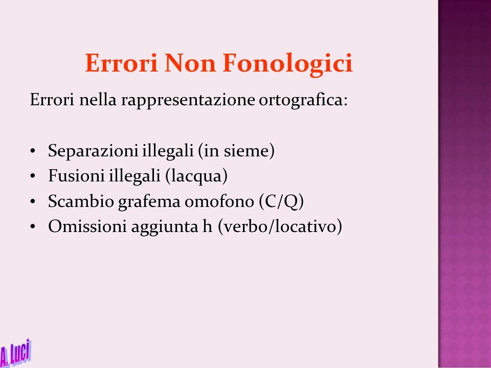 Errori Non Fonologici Errori nella rappresentazione ortografica: Separazioni illegali (in sieme) Separazioni illegali (in sieme) Fusioni illegali (lac