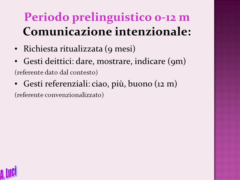 Periodo prelinguistico 0-12 m Comunicazione intenzionale: Richiesta ritualizzata (9 mesi) Gesti deittici: dare, mostrare, indicare (9m) (referente dat