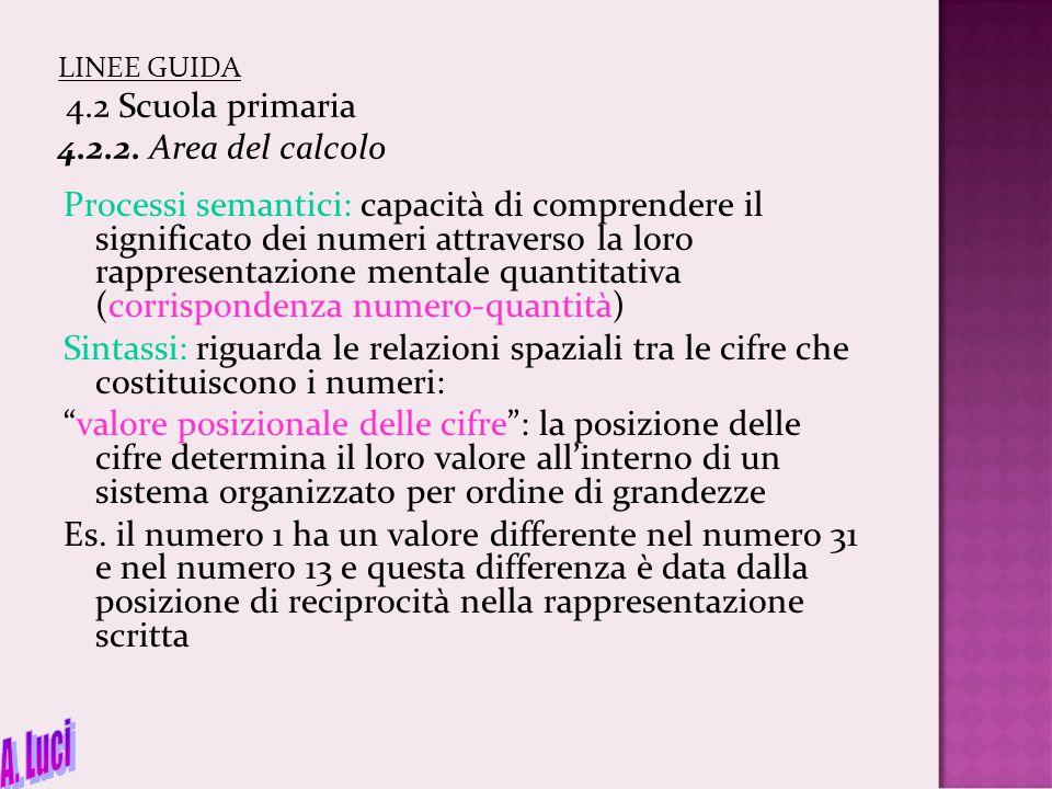 LINEE GUIDA 4.2 Scuola primaria 4.2.2. Area del calcolo Processi semantici: capacità di comprendere il significato dei numeri attraverso la loro rappr