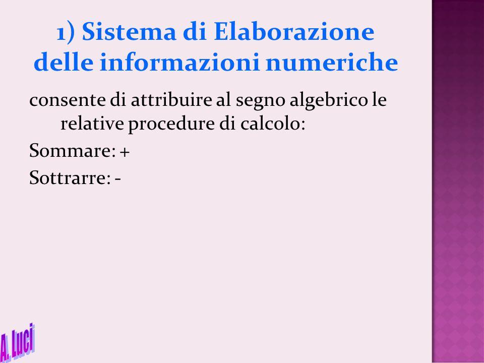 1) Sistema di Elaborazione delle informazioni numeriche consente di attribuire al segno algebrico le relative procedure di calcolo: Sommare: + Sottrar