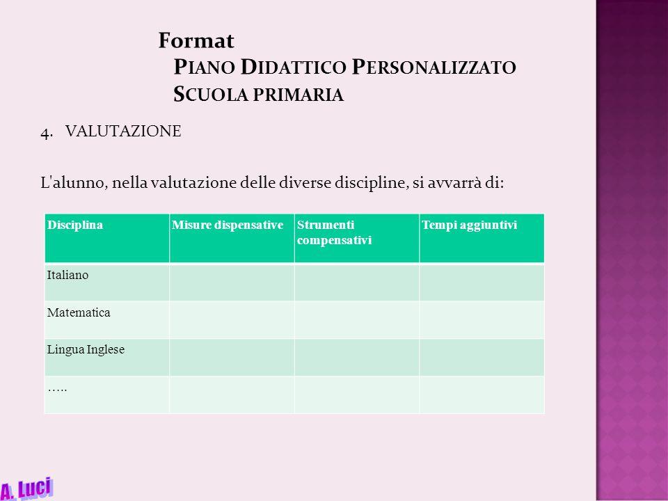 Format P IANO D IDATTICO P ERSONALIZZATO S CUOLA PRIMARIA 4.VALUTAZIONE L'alunno, nella valutazione delle diverse discipline, si avvarrà di: Disciplin